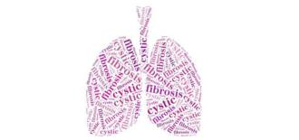 Development of new metal-antibiotics against pathogens causing chronic infections in patients with cystic fibrosis.