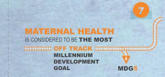 7 Facts About Maternal Health