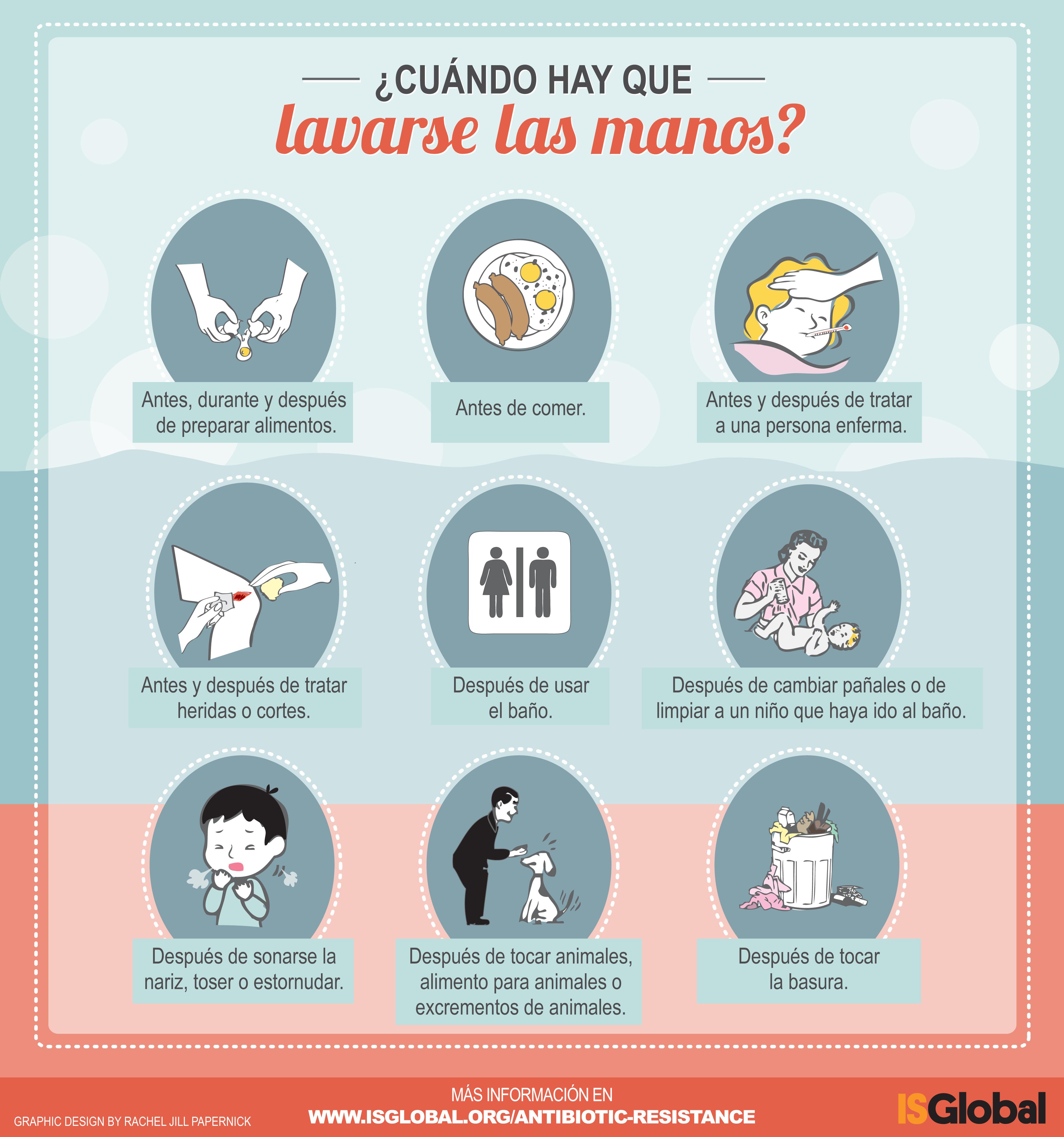 Evitar las bacterias est en tus manos blog health is global isglobal - Alimentos para ir al bano inmediatamente ...