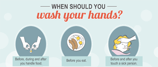 Avoiding Bacteria is in Your Hands