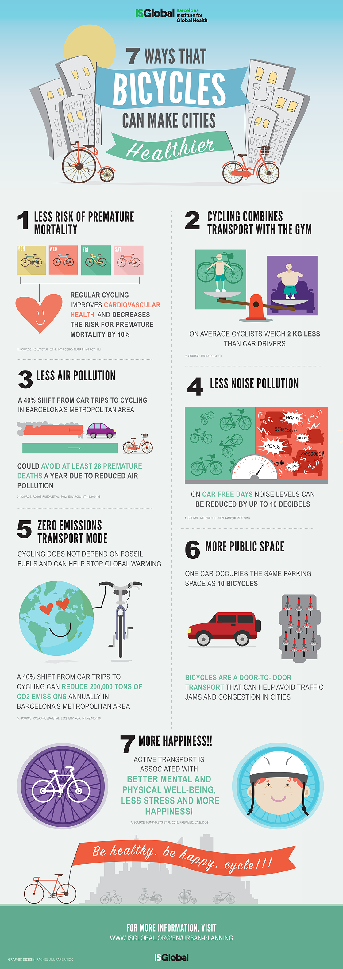 Infographic 7 Ways Bikes Make Cities Healthier